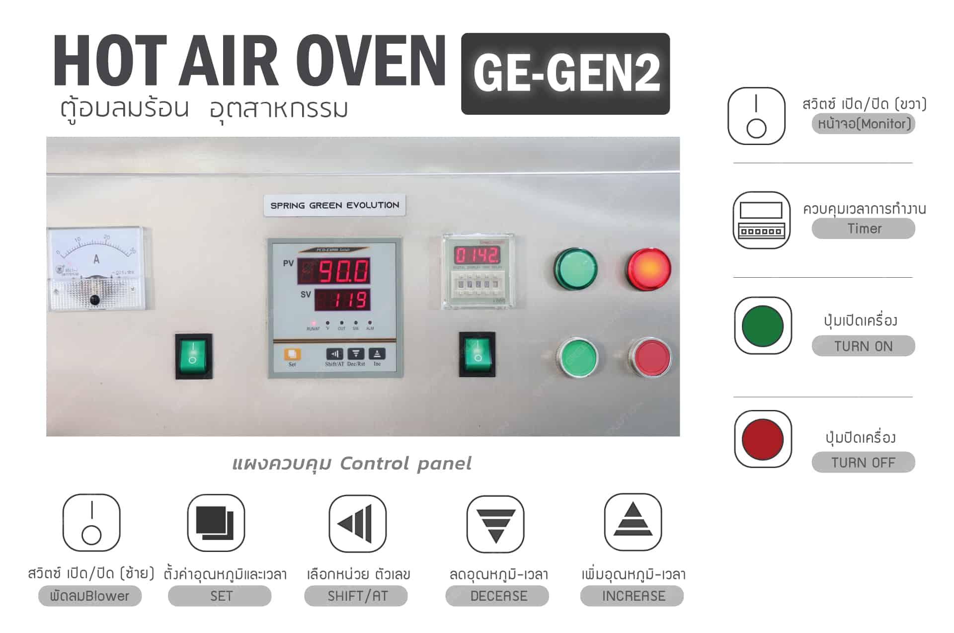 เตาอบลมร้อน-GE-GEN2-(3)