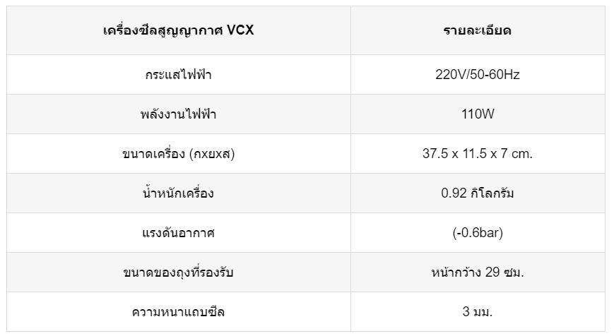 vacuum-sealer-VCX-ตาราราง1