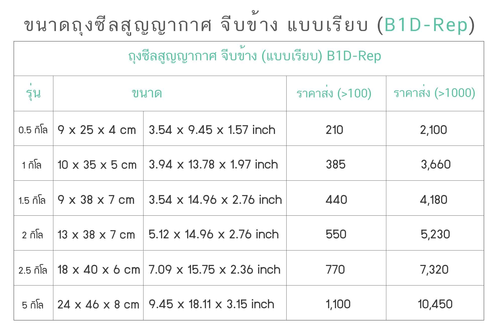 ถุงซีลสุญญากาศ-ถุงเรียบ-B1D-rep-ตารางราคา
