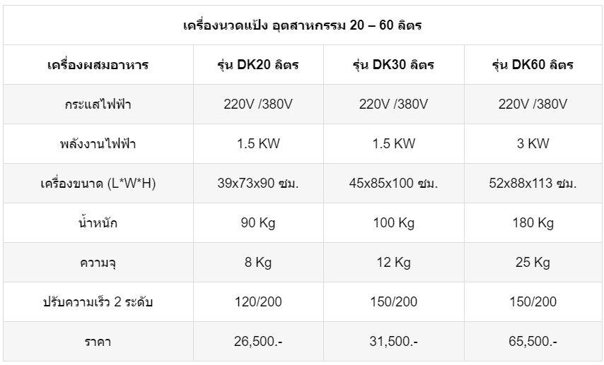 เครื่องนวดแป้ง-DK ตาราง