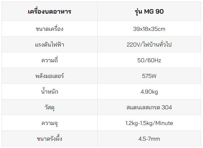 เครื่องบดอาหาร-MG90