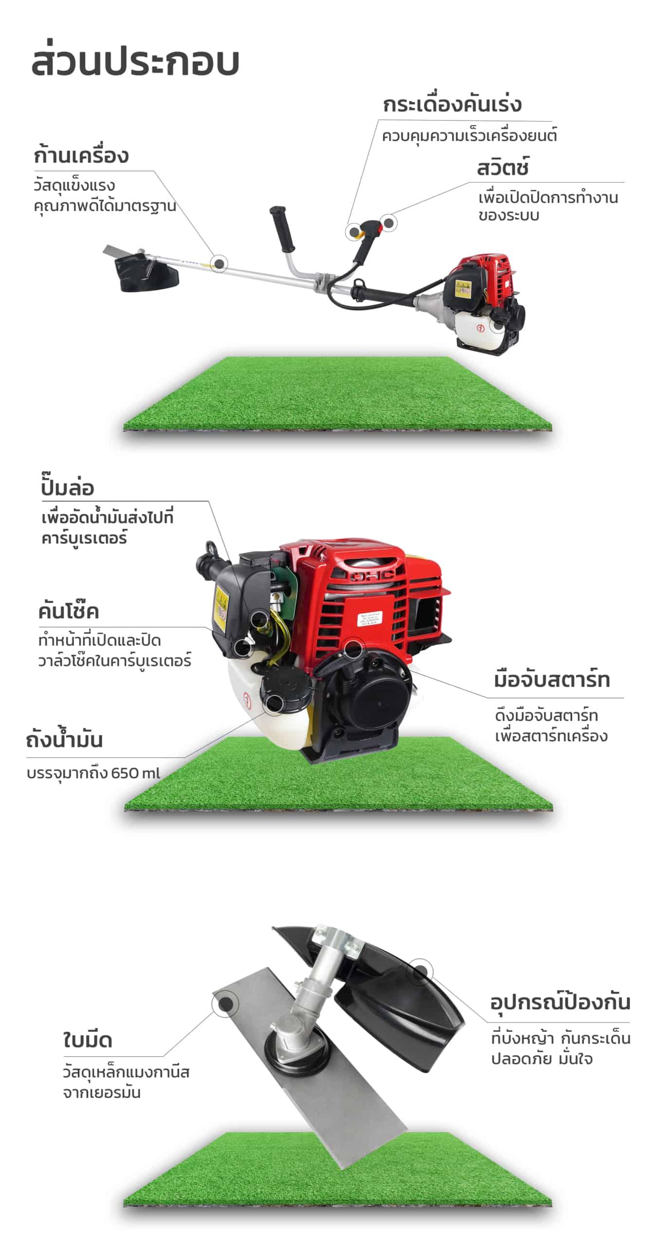 เครื่องตัดหญ้า-4-จังหวะ-ส่วนประกอบ
