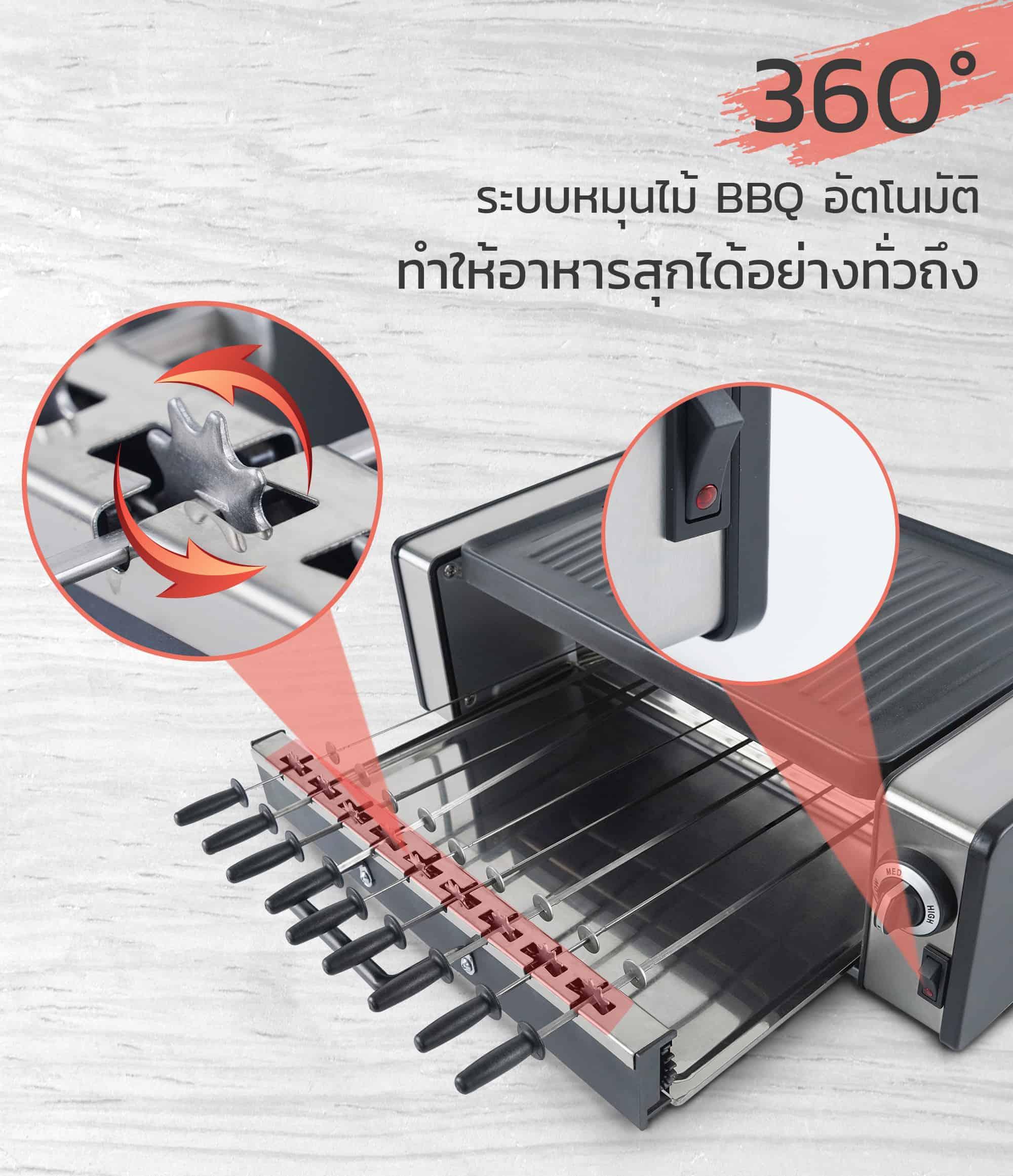 เตาปิ้งไฟฟ้า-GM-H-ระบบหมุนไม้