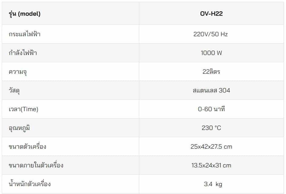 เตาอบขนมปัง-22ลิตร-ตารางข้อมูล