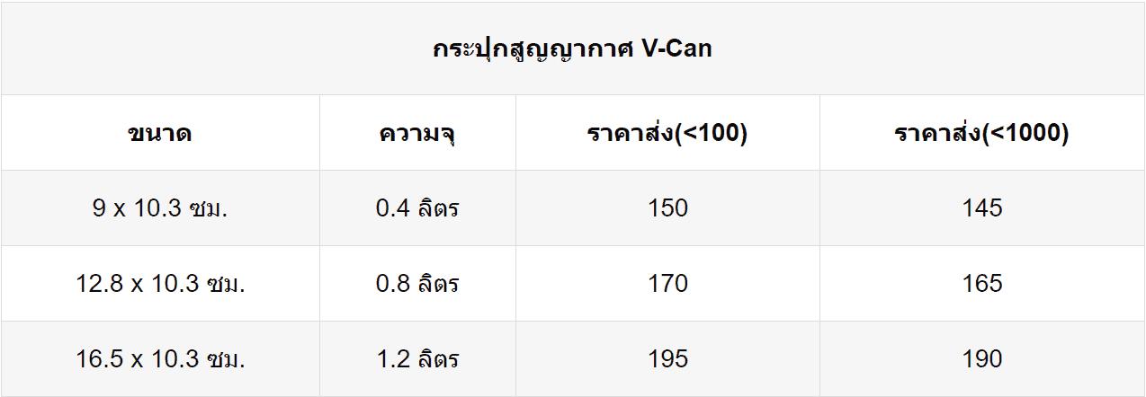 data กระปุกสุญญากาศ table