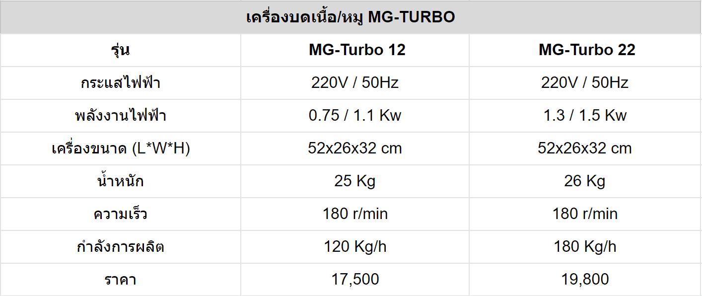 table mg turbo2
